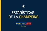Estadisticas de la Champions