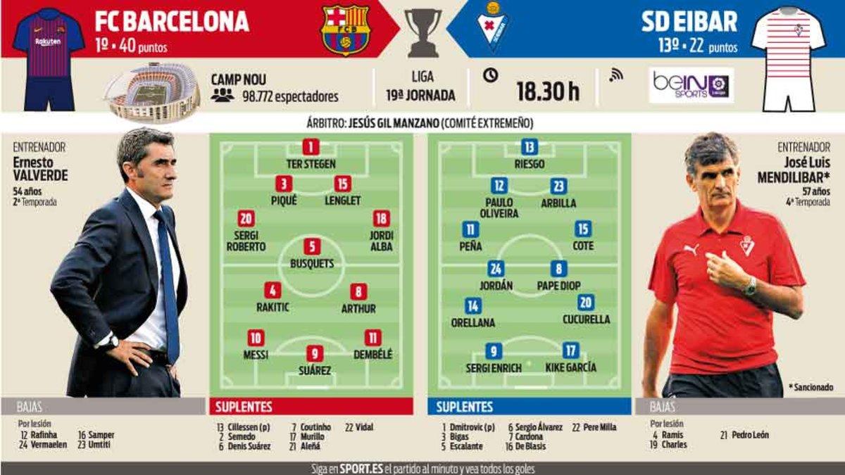 9725240f70 Barcelona - Eibar  przewidywane składy › FCBarca.com