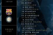 Lista piłkarzy Interu Mediolan powołanych na meczz Barceloną