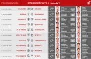 Oficjalnie: Gil Manzano poprowadzi mecz Barcelony z Atlético